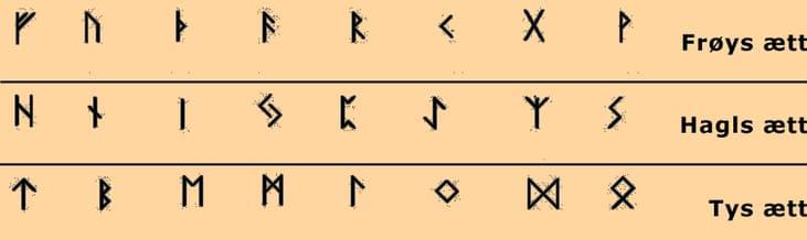 alfabeto runas