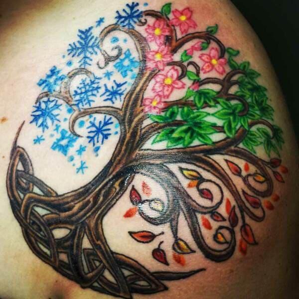 tatuaje árbol de la vida con nombres